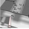 硅芯鱼骨形波导扩展频率梳