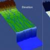模型将沉积物中的模式与降雨 隆升和海平面变化联系起来
