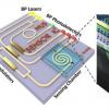 黑磷在3D分析和分子指纹分析中的未来