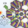 新的研究为选择性二氧化碳光还原的非均相催化剂的设计提供了启示