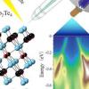 相变材料中无质量电子的发现为未来的电子学提供了下一步