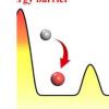 通过改变速率确定步骤实现高效氨合成