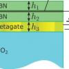 在原子薄纳米材料的界面处捕获和控制光