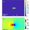 电子显微镜具有小于百万分之一毫米的最大可能空间分辨率