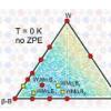 科学家预测新的 硬的和超硬的三元化合物
