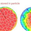 科学家们从内到外探究单个电池电极颗粒的化学性质