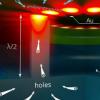物理学家使电子纳米激光变得更小