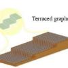 梯形石墨烯用于超灵敏磁场传感器