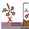 硼酸盐基钝化层可实现可逆钙电池