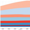 丹麦老年人预测到2050年将在医院护理中占越来越大的份额