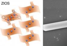 伯克利实验室科学家设计的材料以原子精度去除废水中的铜