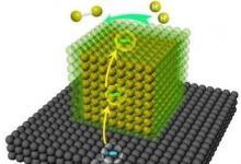 赖斯实验室发现光驱动催化剂可形成用于药物 农药生产的烯烃