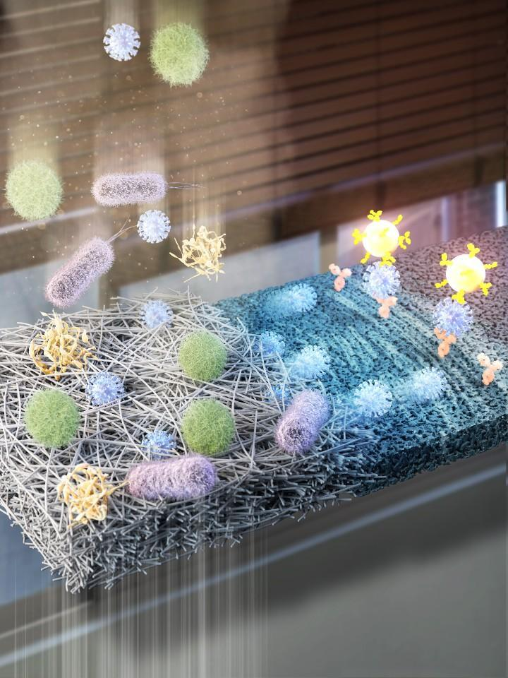 研究人员开发用于机载病毒的集成采样