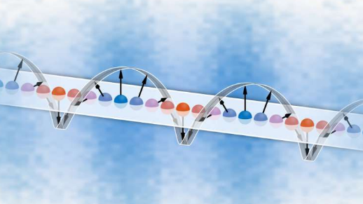 超冷原子揭示了一种新型的量子磁行为