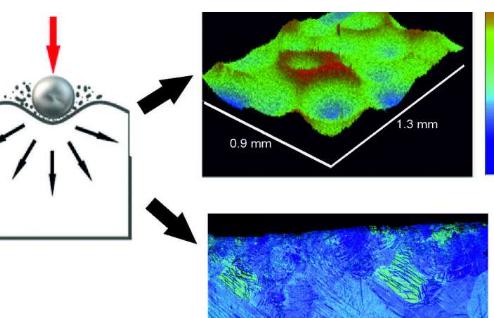 最新的镁研究为新型生物医学材料铺平了道路