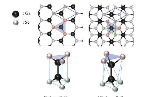 不同形式的硒化镓单层的稳定性不同