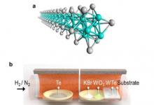 现在可以大规模生产原子级纳米线