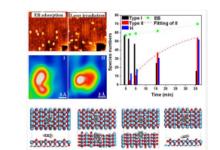 研究人员通过光诱导手段发现低温下的CH键活化反应