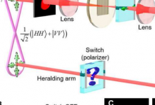 超表面启用量子边缘检测